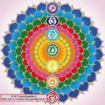 Wat zijn chakra's: mandala van de 7 basis chakra's